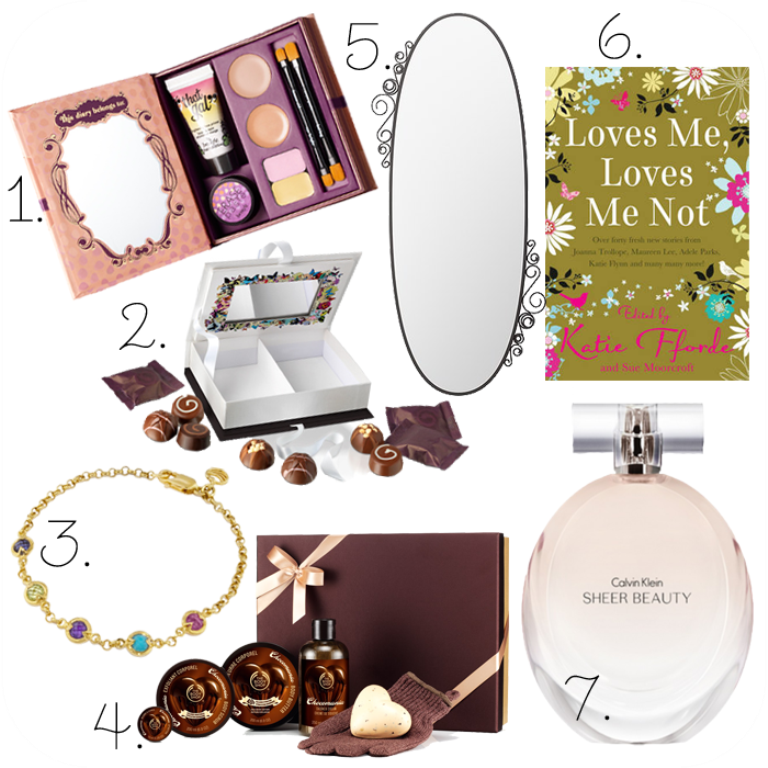 mothers day gift ideas mood board