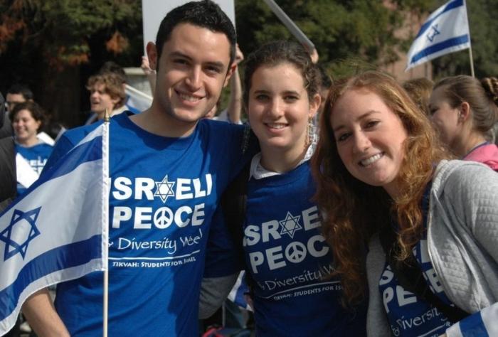 support-israel-programs