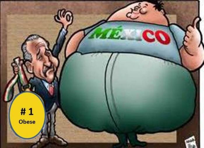 Mexico Obesity