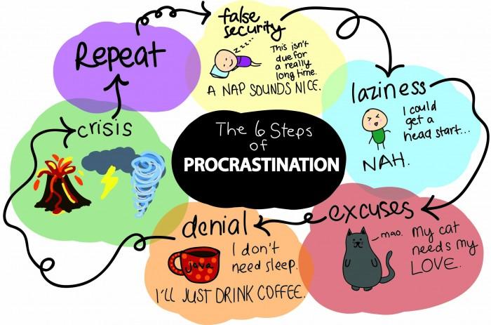 procrastination-resized