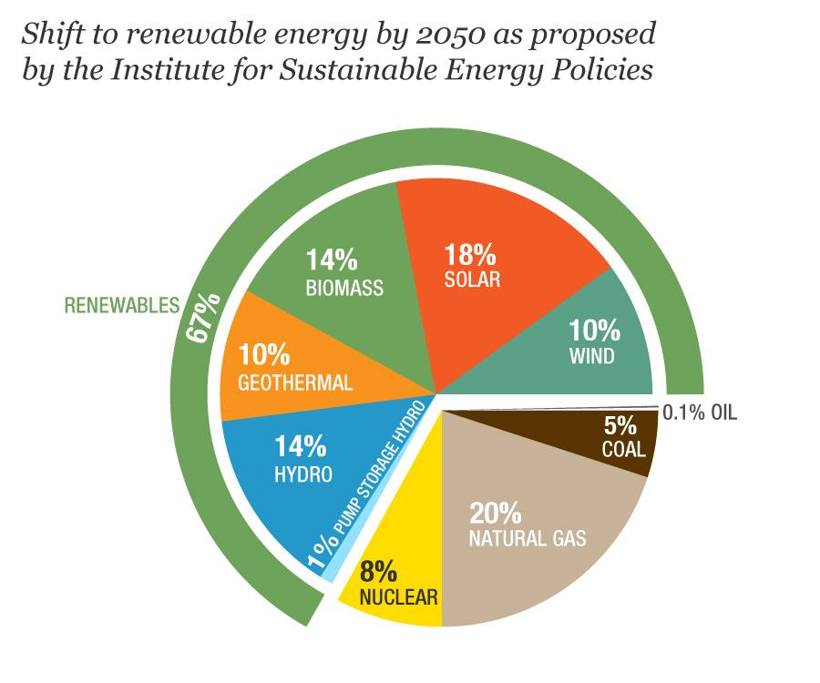 EnergyEfficiency02-BIG
