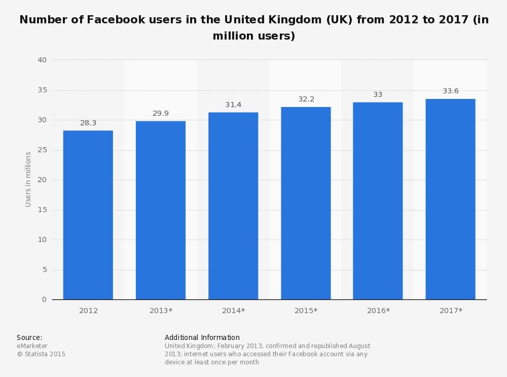 facebook-users-in-the-united-kingdom-uk.jpg