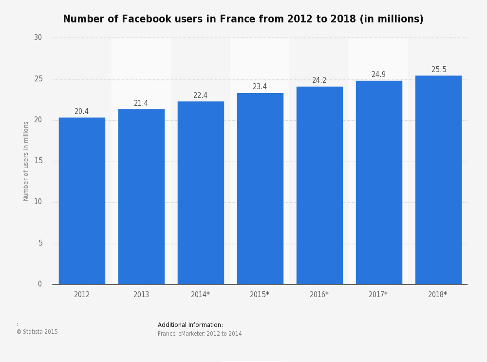 france-number-of-facebook-users.jpg
