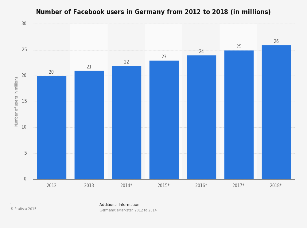 germany-number-of-facebook-users.jpg