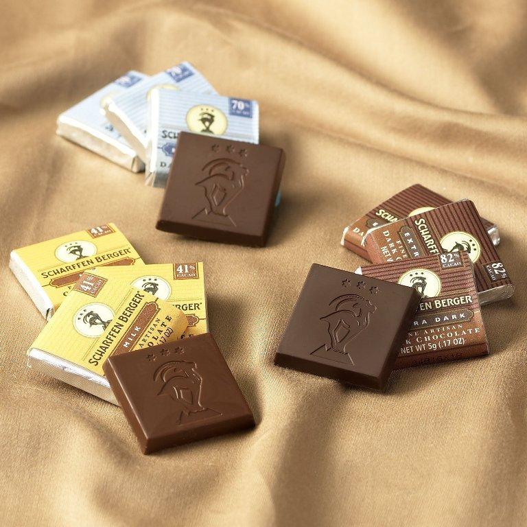 Scharffen Berger Chocolate Maker, Inc.