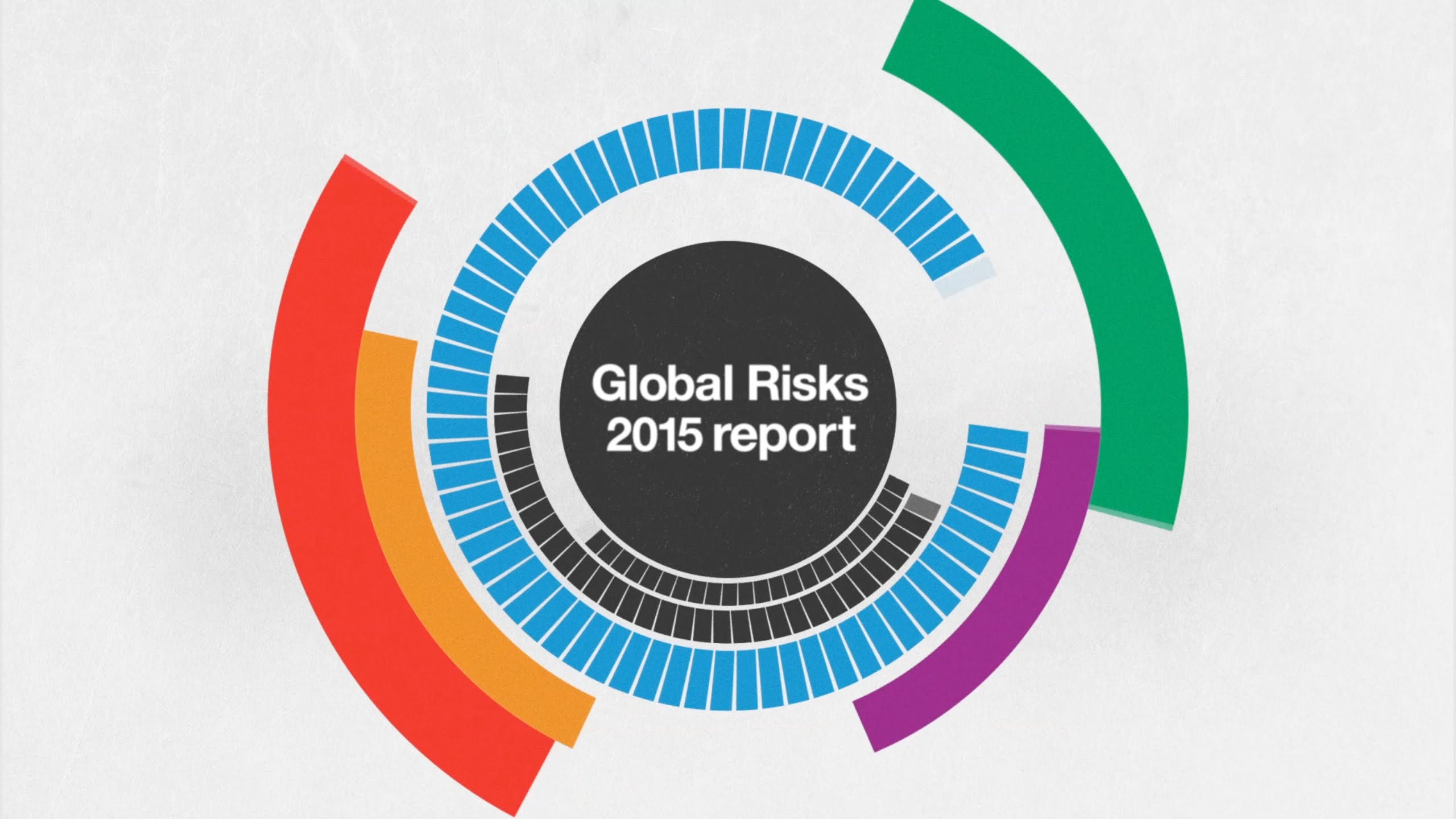 Photo of Top 10 Risks The World Face