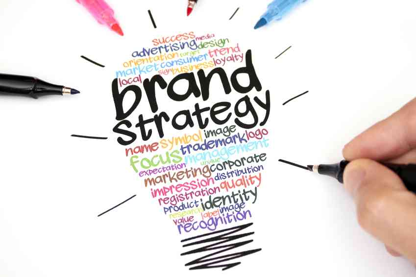 Think About Your Brand Strategy