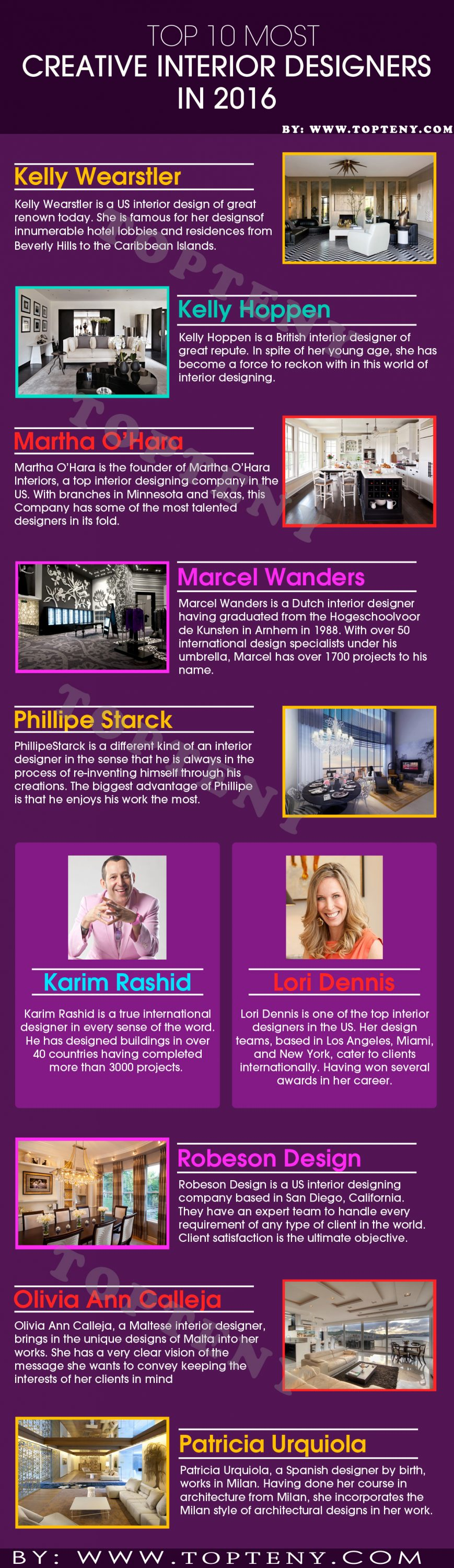 Top 10 Most Creative Interior Designers in 2016 infographic