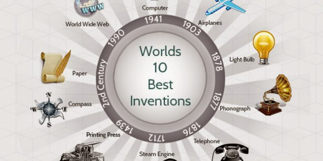 Top 10 Best Inventions That Changed The World