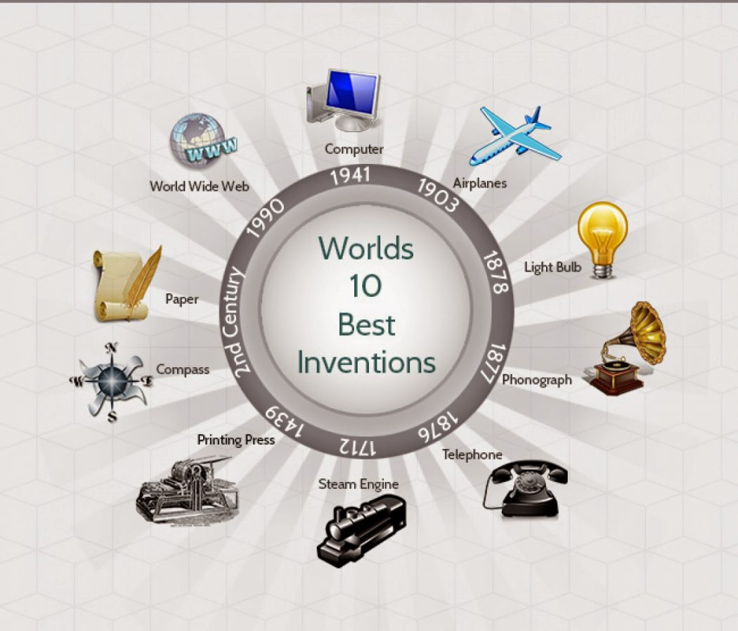 inventions that affected the world Page 1 of 5top inventions and technical innovations of world war 2 1 top inventions and technical innovations of world  while the inventions.