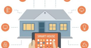 Top 10 Smart Home Design Technologies