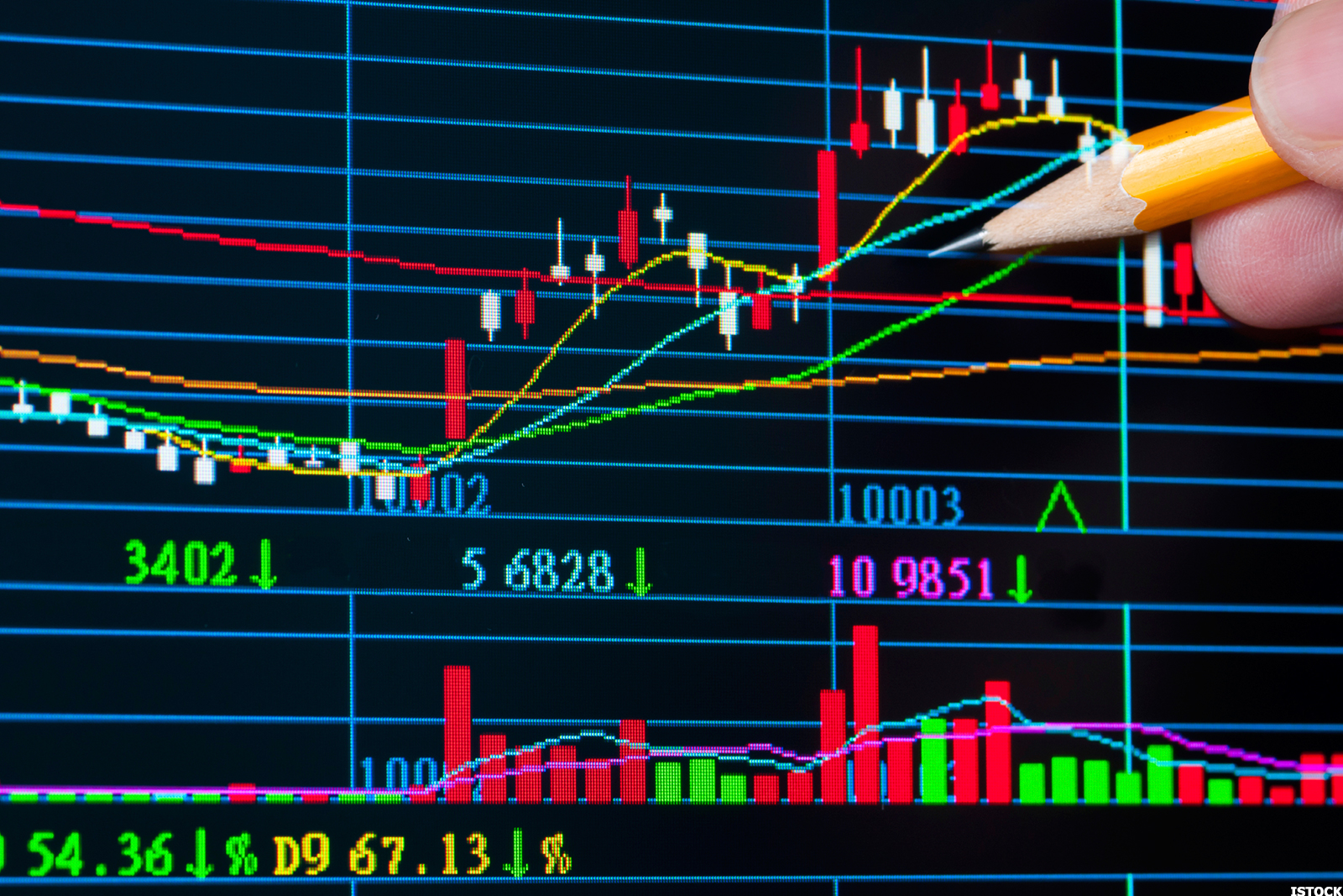 Photo of Top Items You Need to Know Before You Trade Stocks Online