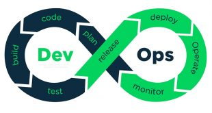 7 Reasons to Use Enterprise DevOps for Your Business Management