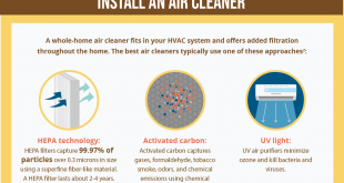 5 Ways You Can Keep Your Home's Air Clean