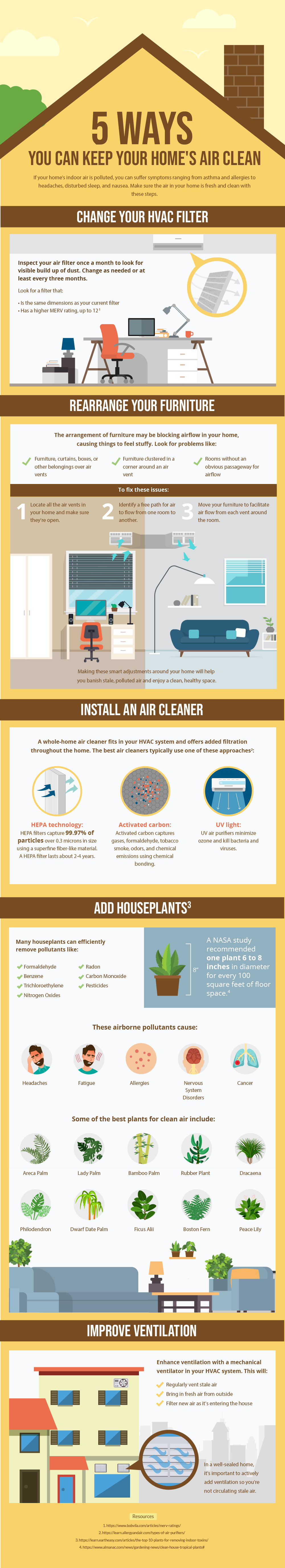 Photo of 5 Ways You Can Keep Your Home's Air Clean