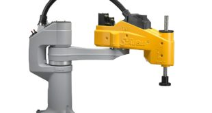 Most Popular Types of Commercial Robots Every Manufacturer Should Know