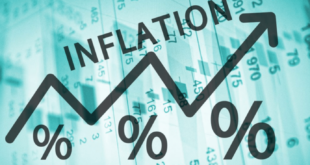 Top 10 Countries by Highest Inflation Rates