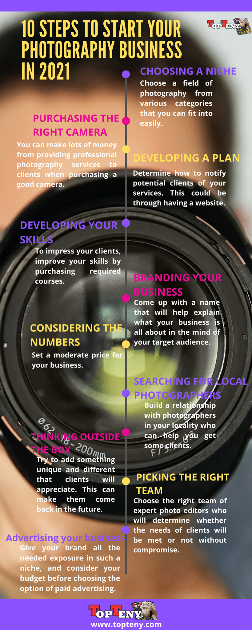 Starting photography business steps